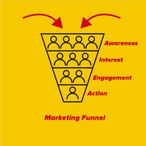 marketing funnel for nonprofits